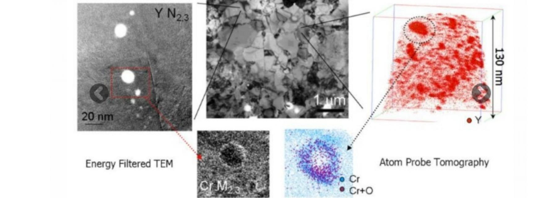 Characterization of nanoscale precipitates