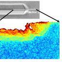 nanoscratch
