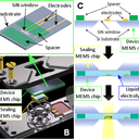 TEM holder for imaging MEMS chip operating in electrolyte