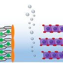 Interfacial degradation reactions in a Li-ion battery