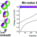 Redox of disordered rocksalt Li2MnO2F