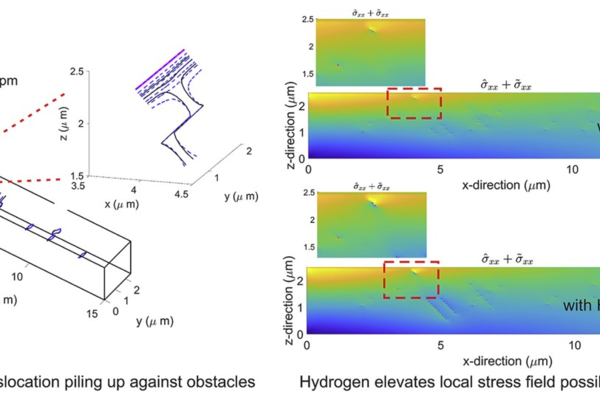 illustration of hydrodgen dislocations and stress fields