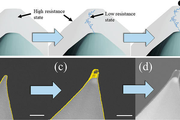 image illustrating high and low resistance states