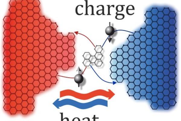 image illustrating the interchange between between heat and charge