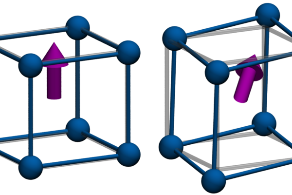 Illustrating anisotropic magnetostriction