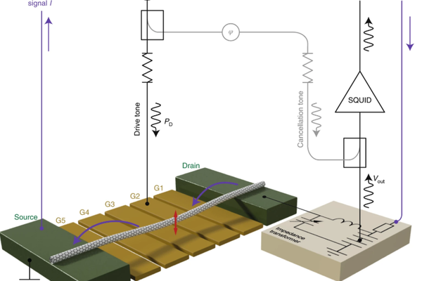 Single Electron Transistor Mechanical Oscillator