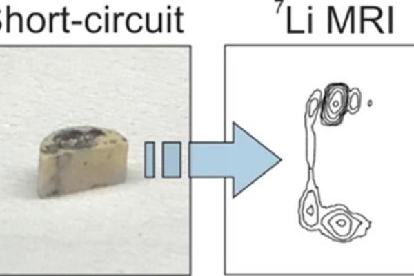 Short circuit growth of Li