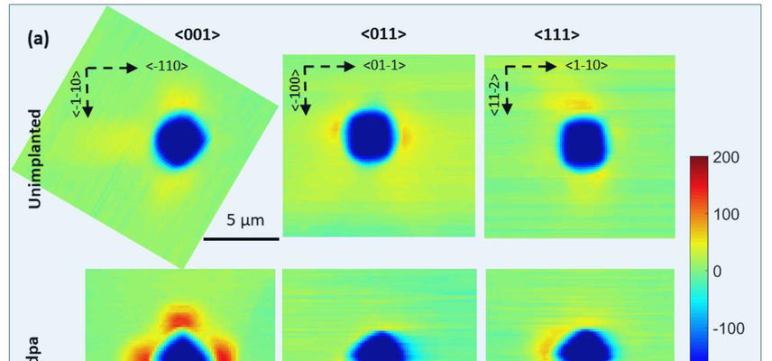 AFM micrographs of 500nm deep indents in grains with a magnified view of three of the indents