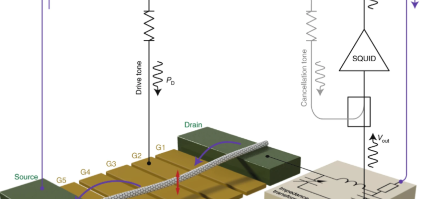 Single Electron Transistor Mechanical Oscillator