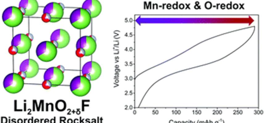 Redox of disordered rocksalt Li2MnO2F