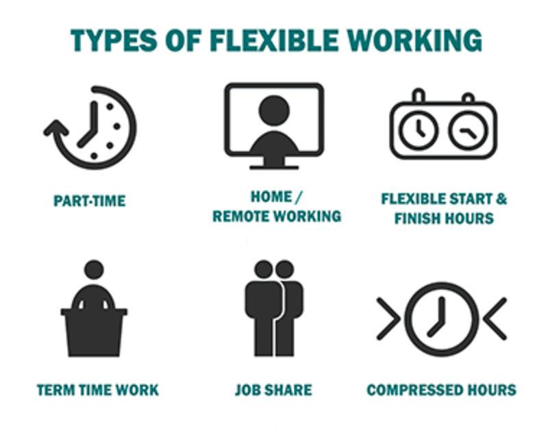 flexible working patterns