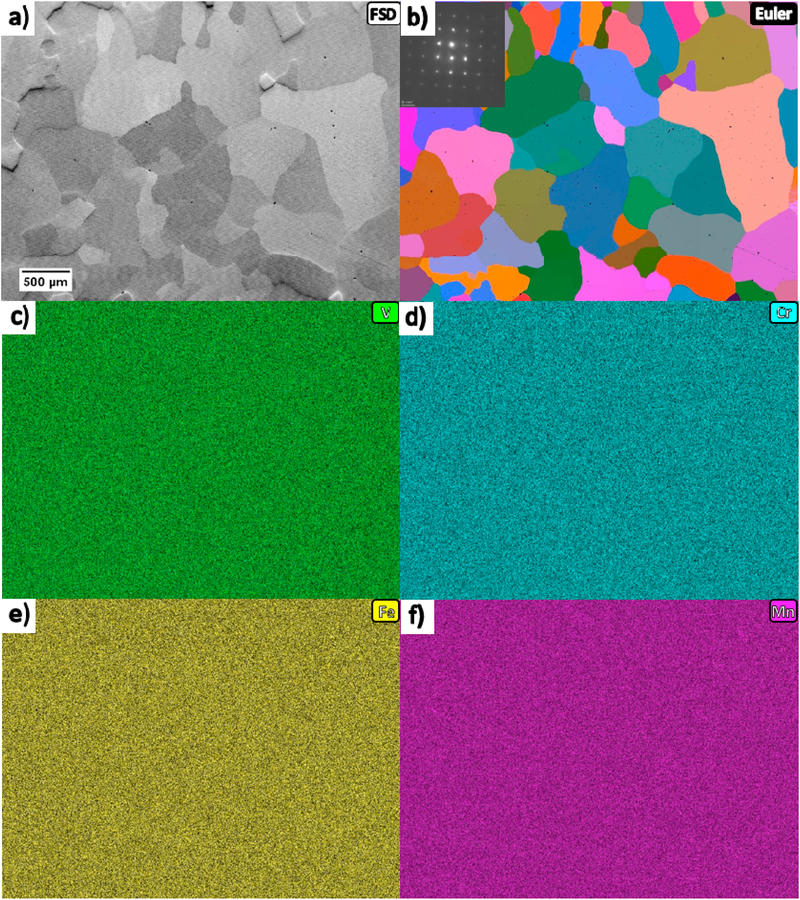 composite of sem ebsd sadp edx and single bcc a2 phase