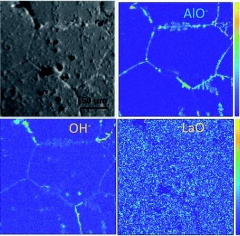 negative secondary ion maps and optical image of an etched llzo sample